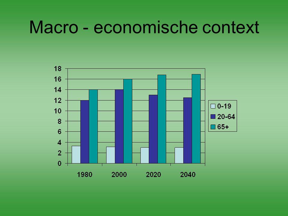 Kostenontwikkeling gezondheidszorg 200120182040 8,7% BNP11,3% BNP14,6% BNP Inclusief medicijnen 13,5% BNP18,0% BNP