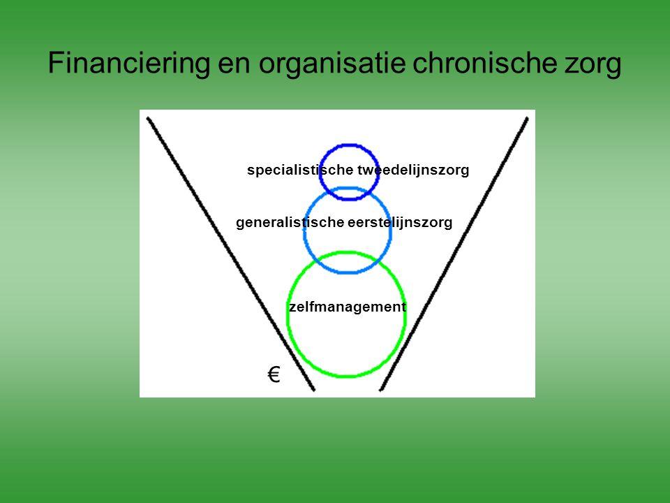  Solopraktijken Start: Juli 2009 Betrokkenen: 9 solopraktijken in Apeldoorn Status: inventarisatie van elkaars specialiteiten is geweest.