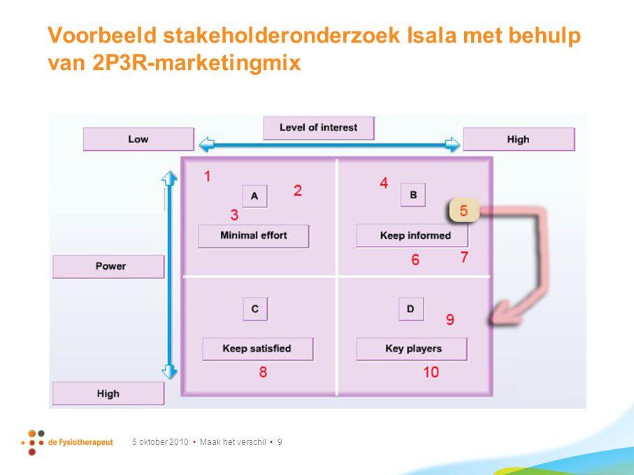 Voorbeeld stakeholderonderzoek Isala met behulp van 2P3R-marketingmix 5 oktober 2010 Maak het verschil 10