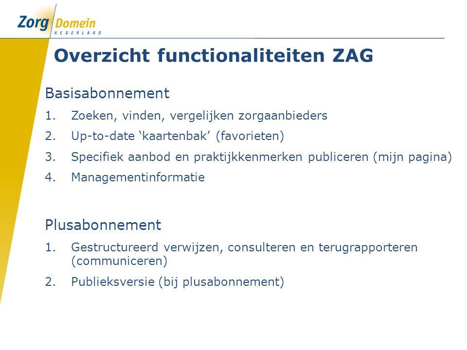 Overzicht functionaliteiten ZAG Basisabonnement 1.Zoeken, vinden, vergelijken zorgaanbieders 2.Up-to-date 'kaartenbak' (favorieten) 3.Specifiek aanbod en praktijkkenmerken publiceren (mijn pagina) 4.Managementinformatie Plusabonnement 1.Gestructureerd verwijzen, consulteren en terugrapporteren (communiceren) 2.Publieksversie (bij plusabonnement)