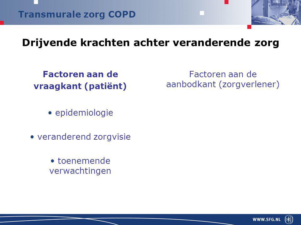 Transmurale zorg COPD Epidemiologie toenemend aantal patiënten Ernst stadia COPD vlgs GOLD & prevalentie ernst stadia bij COPD patiënten in NL populatie GOLD stadiumFEV 1 (voorspelde waarde) + ** Prevalentie I licht>80 II matig ernstig50-80 III ernstig30-50 IV zeer ernstig < 30 (of <50 bij aanwezigheid van longfalen) ** alle grenswaarden zijn postbronchodilatoire waarden +120 % 28 % +120 % +27 % 15 % +30 % 54 % 3 % Heden2025