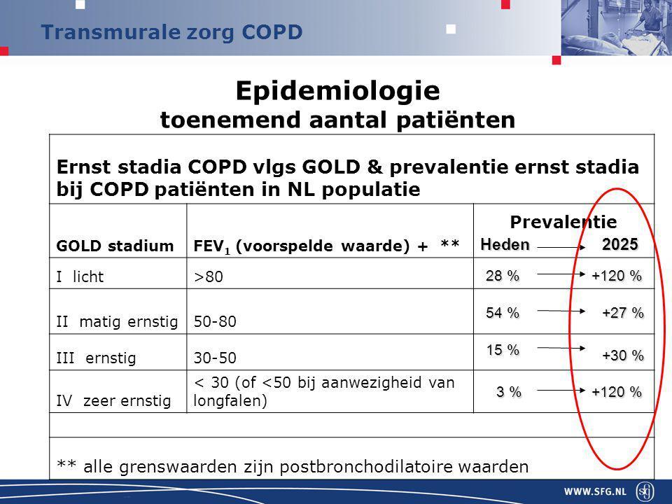 Transmurale zorg COPD Uitgangspunten Multidisciplinaire zorg leidt aantoonbaar tot betere zorg; Patiënt centraal, niet belangen van hulpverlener/verzekeraar; Iedere patiënt heeft recht op zorgvuldige diagnostiek en behandeling; Iedere patiënt heeft recht op zorg, waar mogelijk dicht bij huis; Het streven moet zijn om de patiënt snel terug te brengen in eerste lijn, niet het voorkomen van bezoek aan tweede lijn.