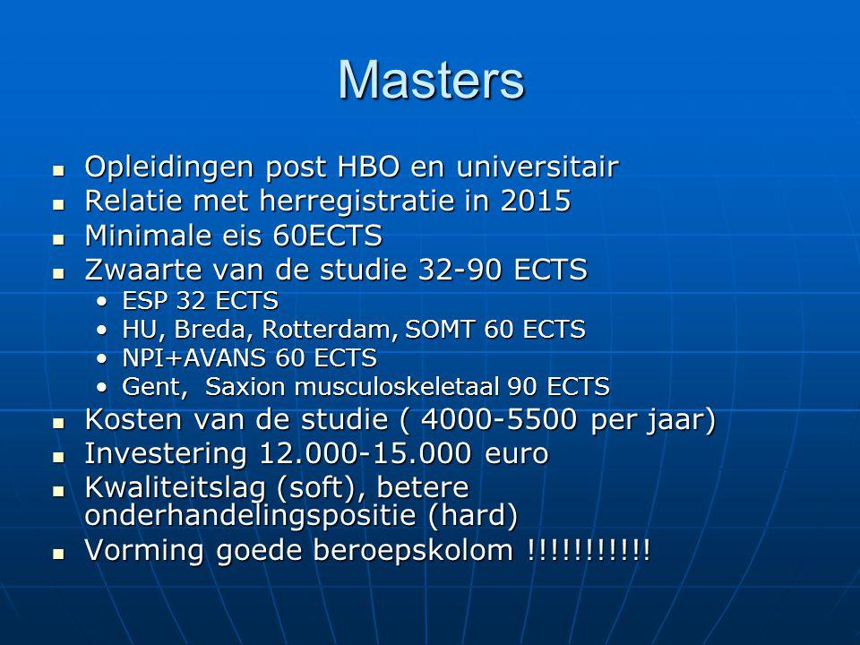 Masters Opleidingen post HBO en universitair Opleidingen post HBO en universitair Relatie met herregistratie in 2015 Relatie met herregistratie in 2015 Minimale eis 60ECTS Minimale eis 60ECTS Zwaarte van de studie 32-90 ECTS Zwaarte van de studie 32-90 ECTS ESP 32 ECTSESP 32 ECTS HU, Breda, Rotterdam, SOMT 60 ECTSHU, Breda, Rotterdam, SOMT 60 ECTS NPI+AVANS 60 ECTSNPI+AVANS 60 ECTS Gent, Saxion musculoskeletaal 90 ECTSGent, Saxion musculoskeletaal 90 ECTS Kosten van de studie ( 4000-5500 per jaar) Kosten van de studie ( 4000-5500 per jaar) Investering 12.000-15.000 euro Investering 12.000-15.000 euro Kwaliteitslag (soft), betere onderhandelingspositie (hard) Kwaliteitslag (soft), betere onderhandelingspositie (hard) Vorming goede beroepskolom !!!!!!!!!!.