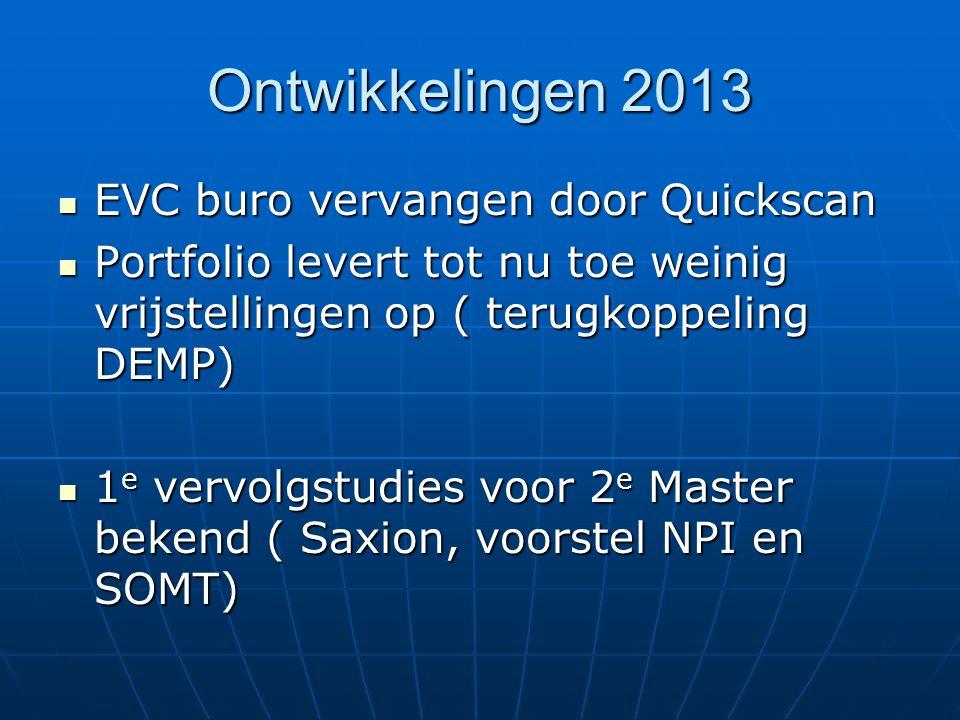Ontwikkelingen 2013 EVC buro vervangen door Quickscan EVC buro vervangen door Quickscan Portfolio levert tot nu toe weinig vrijstellingen op ( terugkoppeling DEMP) Portfolio levert tot nu toe weinig vrijstellingen op ( terugkoppeling DEMP) 1 e vervolgstudies voor 2 e Master bekend ( Saxion, voorstel NPI en SOMT) 1 e vervolgstudies voor 2 e Master bekend ( Saxion, voorstel NPI en SOMT)