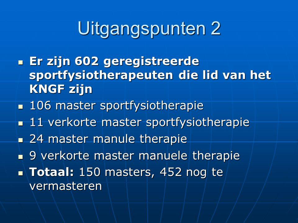 Uitgangspunten 2 Er zijn 602 geregistreerde sportfysiotherapeuten die lid van het KNGF zijn Er zijn 602 geregistreerde sportfysiotherapeuten die lid van het KNGF zijn 106 master sportfysiotherapie 106 master sportfysiotherapie 11 verkorte master sportfysiotherapie 11 verkorte master sportfysiotherapie 24 master manule therapie 24 master manule therapie 9 verkorte master manuele therapie 9 verkorte master manuele therapie Totaal: 150 masters, 452 nog te vermasteren Totaal: 150 masters, 452 nog te vermasteren