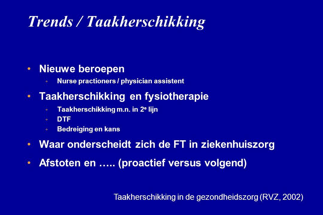 Trends / Taakherschikking Nieuwe beroepen + + Nurse practioners / physician assistent Taakherschikking en fysiotherapie + + Taakherschikking m.n. in 2