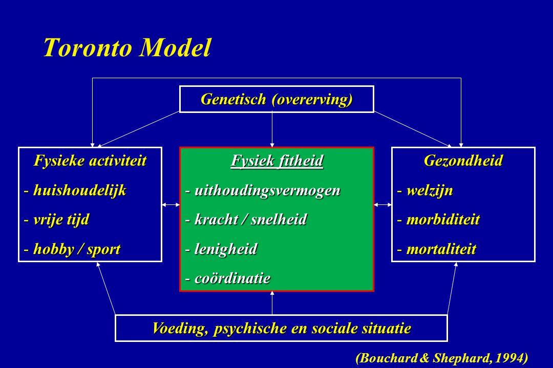 Toronto Model Genetisch (overerving) Fysieke activiteit - huishoudelijk - vrije tijd - hobby / sport Fysiek fitheid - uithoudingsvermogen - kracht / s