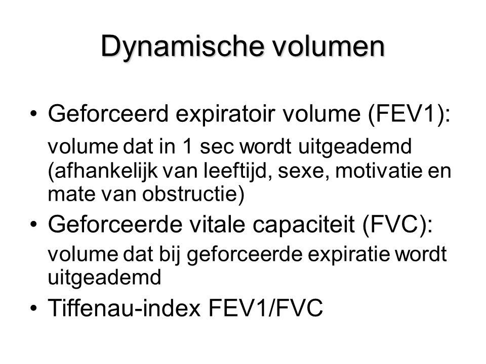 Dynamische volumen Geforceerd expiratoir volume (FEV1): volume dat in 1 sec wordt uitgeademd (afhankelijk van leeftijd, sexe, motivatie en mate van ob