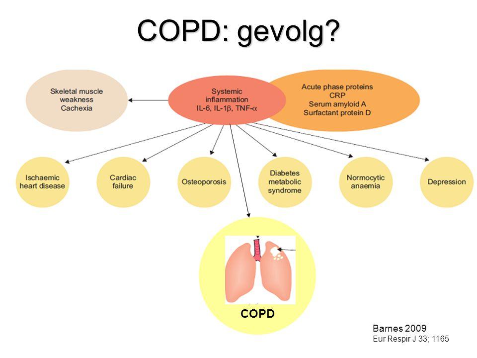 COPD: gevolg? Barnes 2009 Eur Respir J 33; 1165 COPD