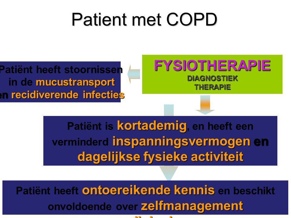 Patient met COPD Patiënt heeft stoornissen mucustransport in de mucustransport en recidiverende infecties kortademig inspanningsvermogen en dagelijkse