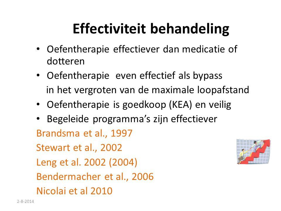 2-8-2014 Effectiviteit behandeling Oefentherapie effectiever dan medicatie of dotteren Oefentherapie even effectief als bypass in het vergroten van de
