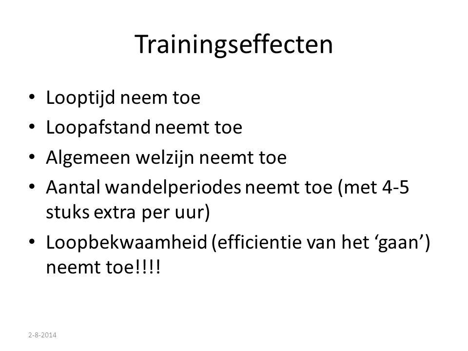 2-8-2014 Trainingseffecten Looptijd neem toe Loopafstand neemt toe Algemeen welzijn neemt toe Aantal wandelperiodes neemt toe (met 4-5 stuks extra per