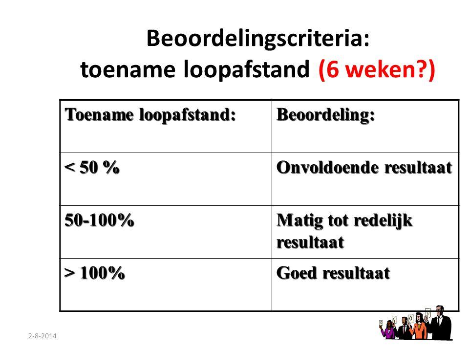 2-8-2014 Beoordelingscriteria: toename loopafstand (6 weken?) Toename loopafstand: Beoordeling: < 50 % Onvoldoende resultaat 50-100% Matig tot redelij