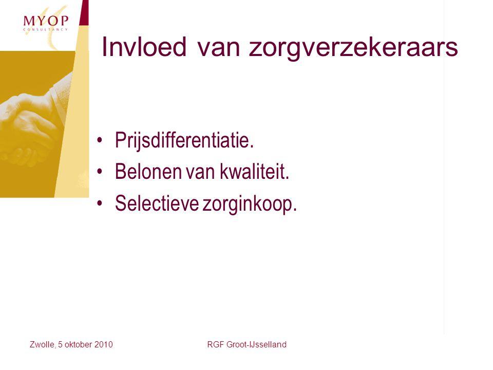 Invloed van zorgverzekeraars Prijsdifferentiatie. Belonen van kwaliteit. Selectieve zorginkoop. Zwolle, 5 oktober 2010RGF Groot-IJsselland