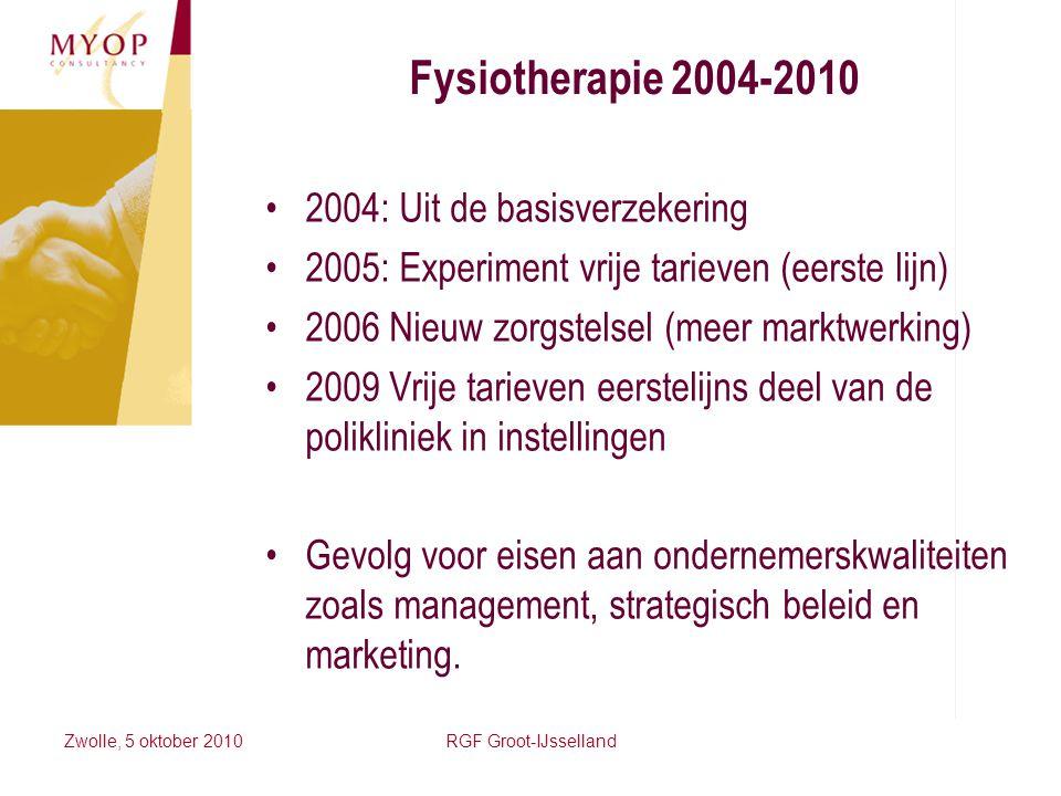 Zwolle, 5 oktober 2010RGF Groot-IJsselland Fysiotherapie 2004-2010 2004: Uit de basisverzekering 2005: Experiment vrije tarieven (eerste lijn) 2006 Ni