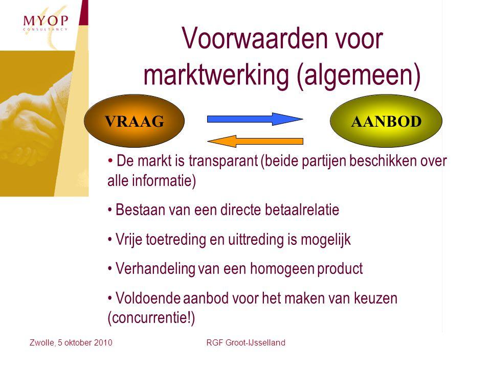 Voorwaarden voor marktwerking (algemeen) VRAAGAANBOD De markt is transparant (beide partijen beschikken over alle informatie) Bestaan van een directe
