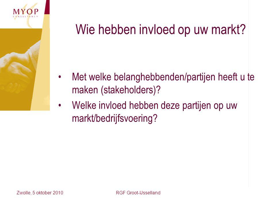 Wie hebben invloed op uw markt? Met welke belanghebbenden/partijen heeft u te maken (stakeholders)? Welke invloed hebben deze partijen op uw markt/bed
