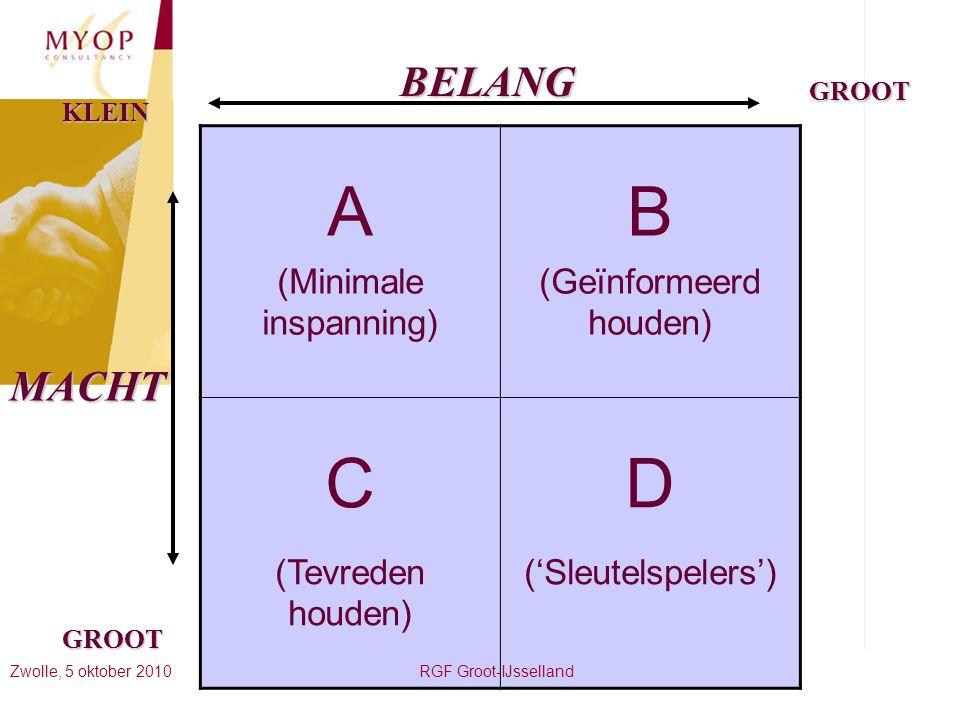 A (Minimale inspanning) B (Geïnformeerd houden) C (Tevreden houden) D ('Sleutelspelers') KLEIN GROOT GROOT MACHT BELANG Zwolle, 5 oktober 2010RGF Groo