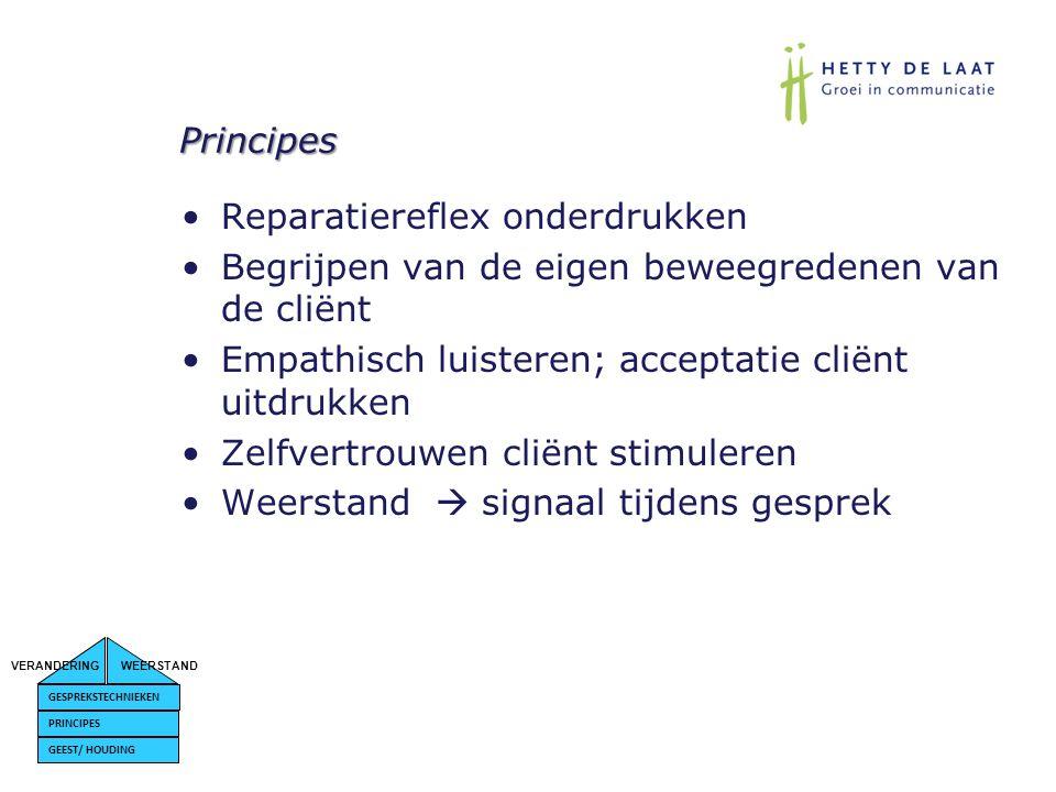 Principes Principes Reparatiereflex onderdrukken Begrijpen van de eigen beweegredenen van de cliënt Empathisch luisteren; acceptatie cliënt uitdrukken