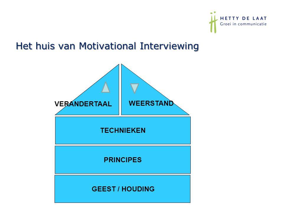 Het huis van Motivational Interviewing GEEST / HOUDING TECHNIEKEN PRINCIPES VERANDERTAAL WEERSTAND