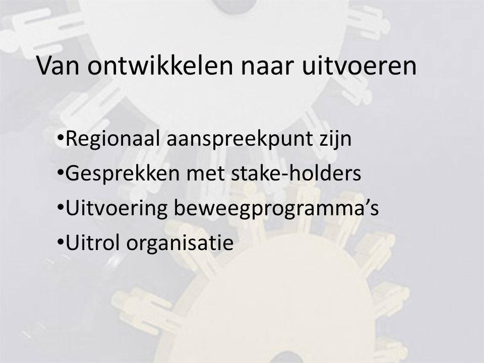 Regionaal aanspreekpunt zijn Gesprekken met stake-holders Uitvoering beweegprogramma's Uitrol organisatie Van ontwikkelen naar uitvoeren