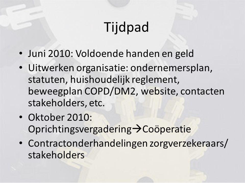Juni 2010: Voldoende handen en geld Uitwerken organisatie: ondernemersplan, statuten, huishoudelijk reglement, beweegplan COPD/DM2, website, contacten stakeholders, etc.