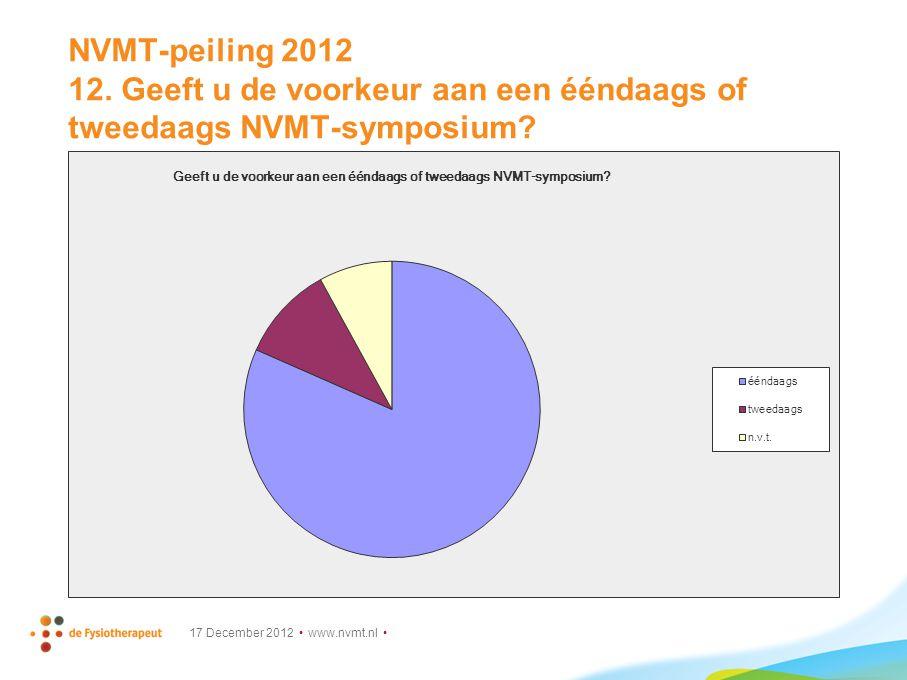 NVMT-peiling 2012 12. Geeft u de voorkeur aan een ééndaags of tweedaags NVMT-symposium.