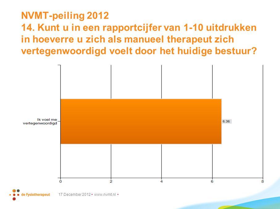 NVMT-peiling 2012 14.