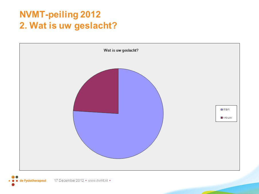 NVMT-peiling 2012 2. Wat is uw geslacht 17 December 2012 www.nvmt.nl