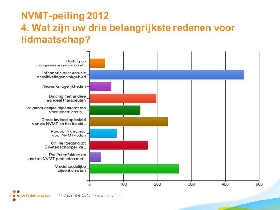 NVMT-peiling 2012 4. Wat zijn uw drie belangrijkste redenen voor lidmaatschap.