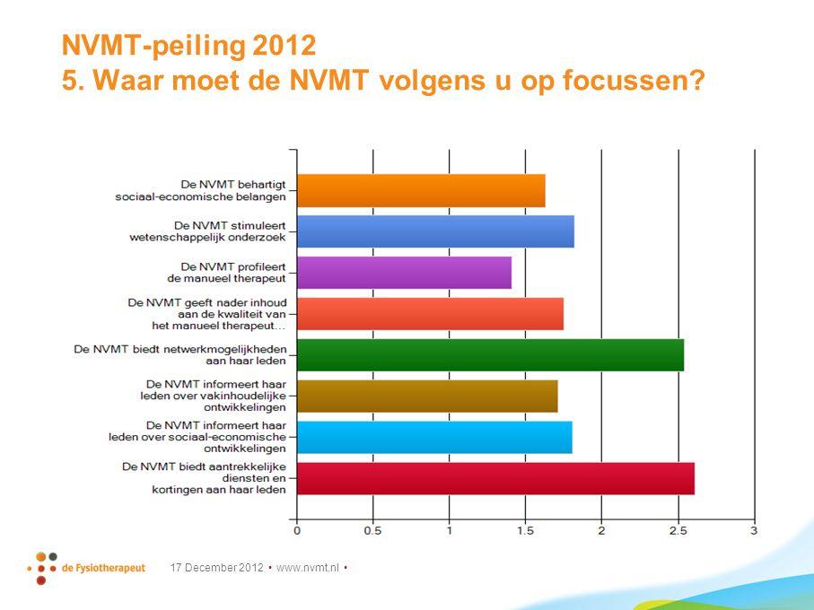 NVMT-peiling 2012 5. Waar moet de NVMT volgens u op focussen 17 December 2012 www.nvmt.nl