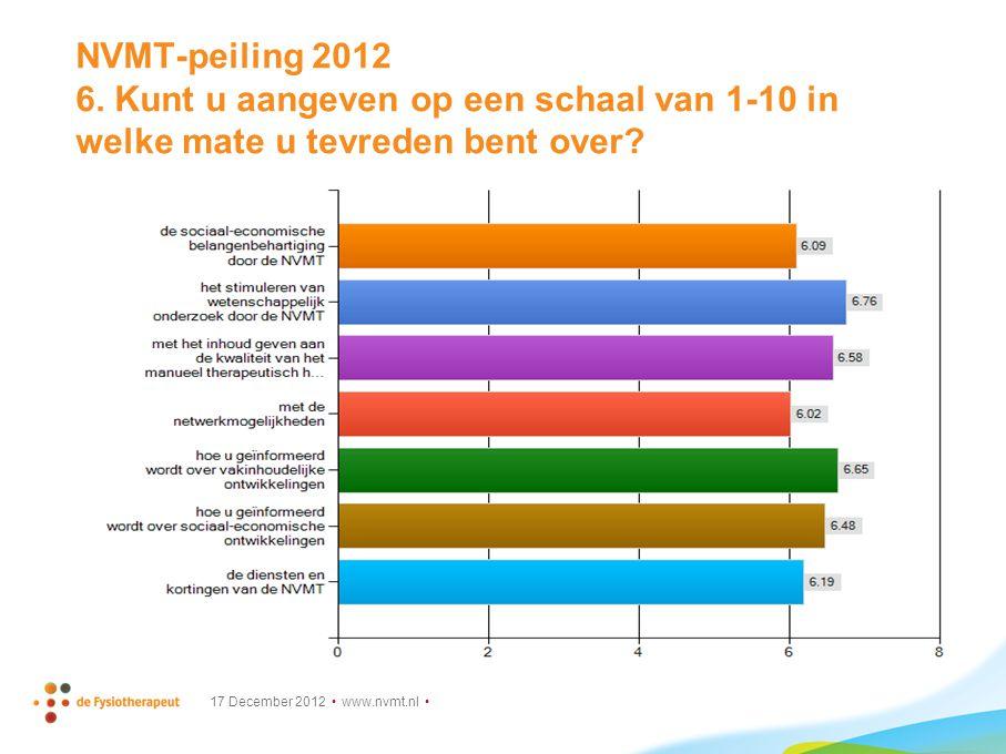 NVMT-peiling 2012 6.Kunt u aangeven op een schaal van 1-10 in welke mate u tevreden bent over.