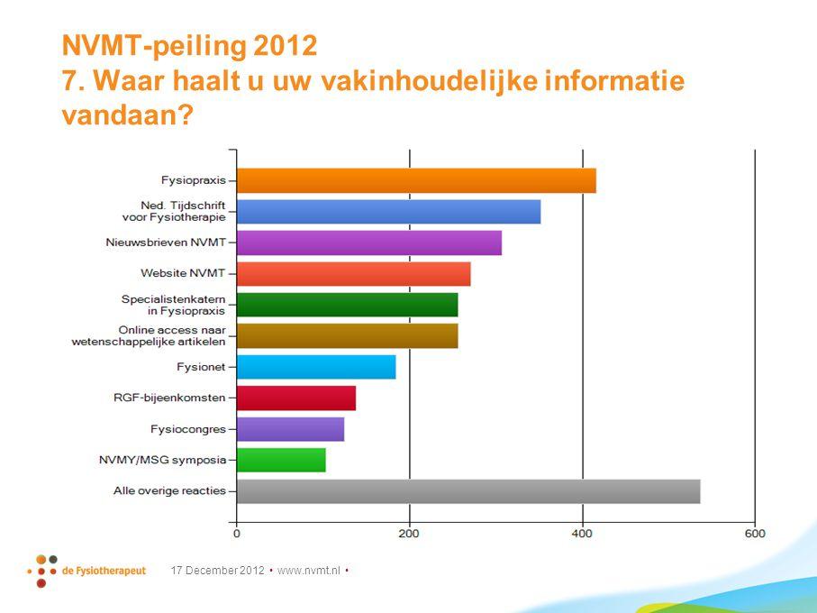 NVMT-peiling 2012 7.Waar haalt u uw vakinhoudelijke informatie vandaan.