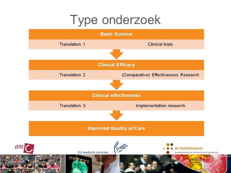 Type onderzoek