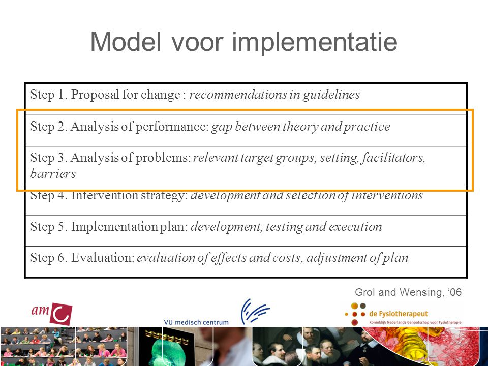 Model voor implementatie Step 1. Proposal for change : recommendations in guidelines Step 2. Analysis of performance: gap between theory and practice