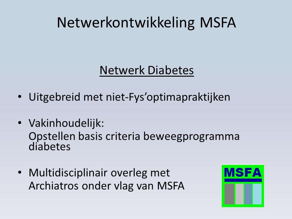Netwerkontwikkeling MSFA Netwerk Diabetes Uitgebreid met niet-Fys'optimapraktijken Vakinhoudelijk: Opstellen basis criteria beweegprogramma diabetes Multidisciplinair overleg met Archiatros onder vlag van MSFA