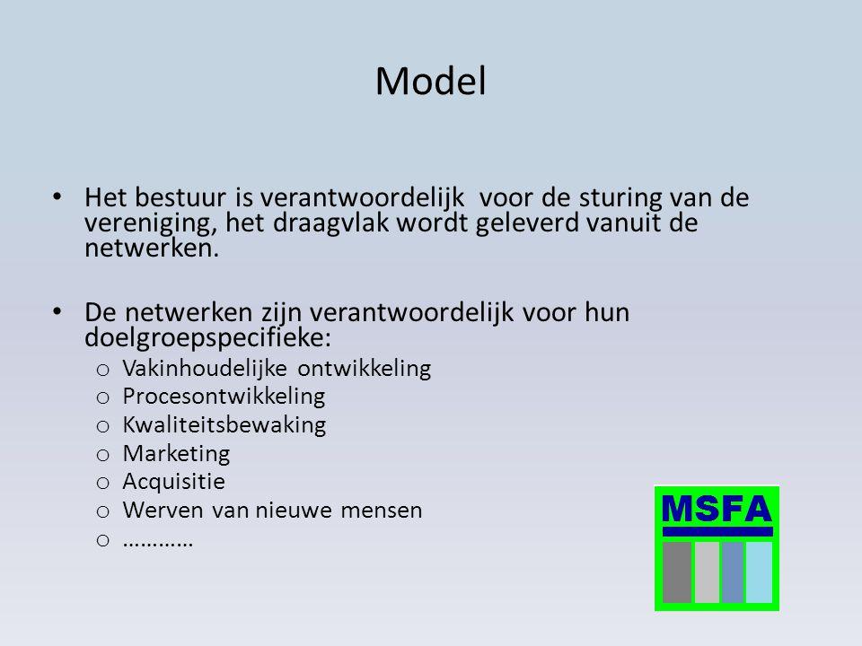Model Het bestuur is verantwoordelijk voor de sturing van de vereniging, het draagvlak wordt geleverd vanuit de netwerken. De netwerken zijn verantwoo