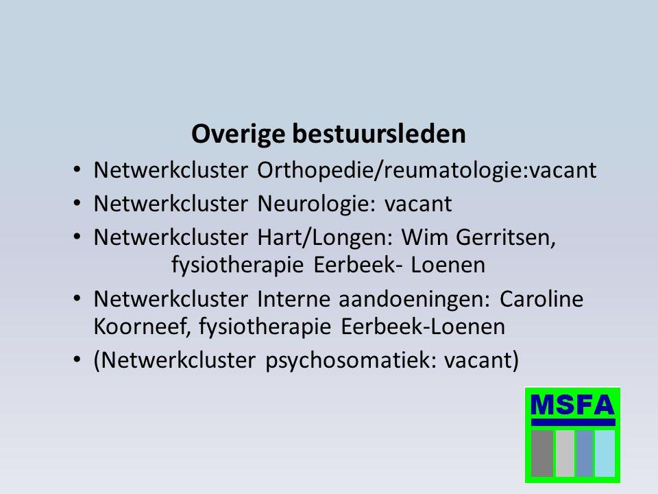 Overige bestuursleden Netwerkcluster Orthopedie/reumatologie:vacant Netwerkcluster Neurologie: vacant Netwerkcluster Hart/Longen: Wim Gerritsen, fysio