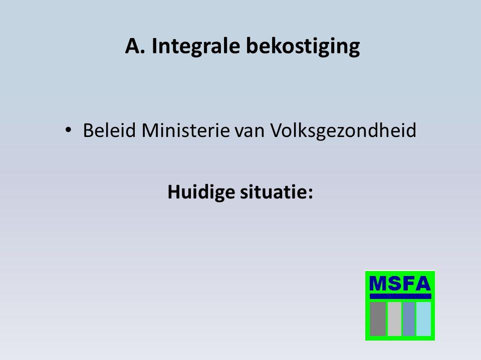 A. Integrale bekostiging Beleid Ministerie van Volksgezondheid Huidige situatie:
