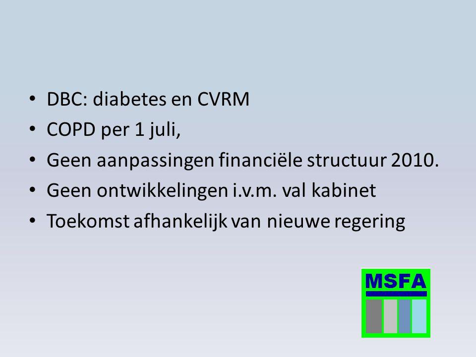 DBC: diabetes en CVRM COPD per 1 juli, Geen aanpassingen financiële structuur 2010. Geen ontwikkelingen i.v.m. val kabinet Toekomst afhankelijk van ni