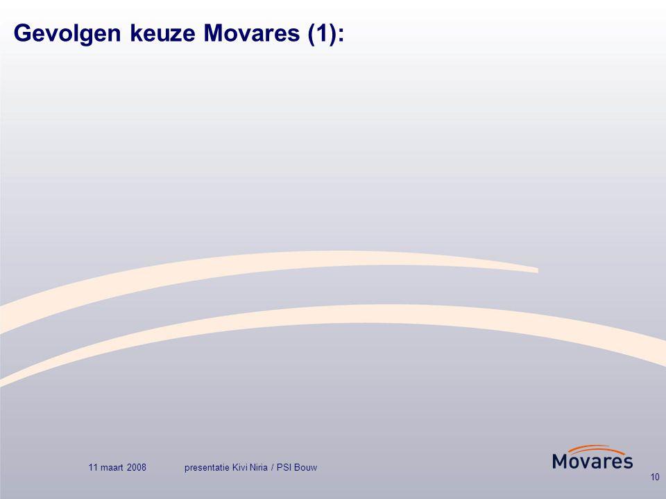 11 maart 2008presentatie Kivi Niria / PSI Bouw 10 Gevolgen keuze Movares (1):