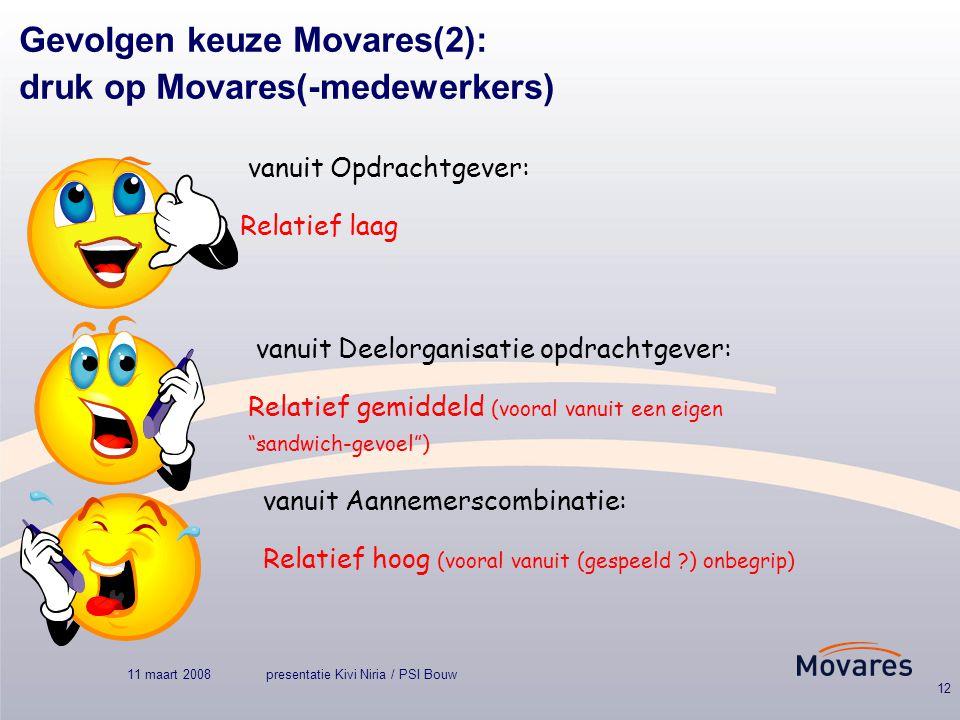 11 maart 2008presentatie Kivi Niria / PSI Bouw 12 Gevolgen keuze Movares(2): druk op Movares(-medewerkers) vanuit Aannemerscombinatie: Relatief hoog (vooral vanuit (gespeeld ) onbegrip) vanuit Deelorganisatie opdrachtgever: Relatief gemiddeld (vooral vanuit een eigen sandwich-gevoel ) vanuit Opdrachtgever: Relatief laag