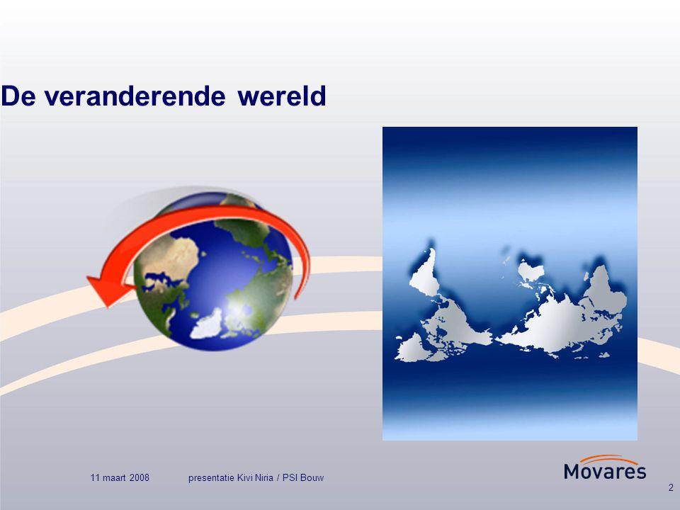 11 maart 2008presentatie Kivi Niria / PSI Bouw 2 De veranderende wereld