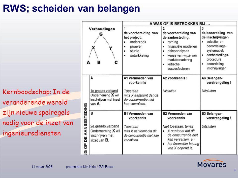 11 maart 2008presentatie Kivi Niria / PSI Bouw 4 RWS; scheiden van belangen Kernboodschap: In de veranderende wereld zijn nieuwe spelregels nodig voor de inzet van ingenieursdiensten