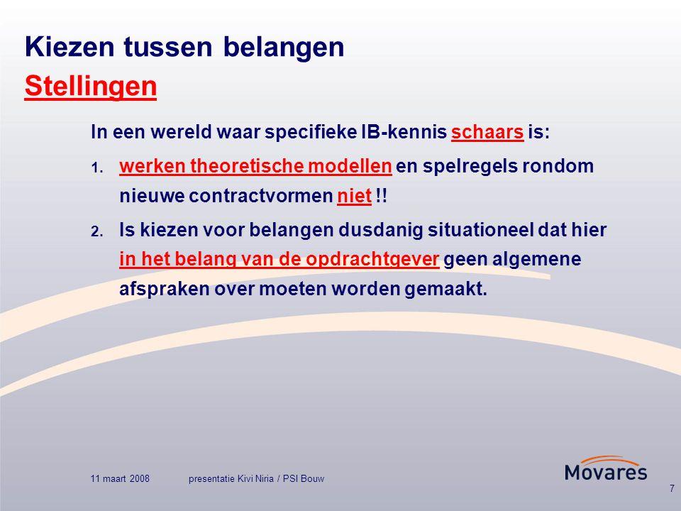 11 maart 2008presentatie Kivi Niria / PSI Bouw 7 Kiezen tussen belangen Stellingen In een wereld waar specifieke IB-kennis schaars is: 1.