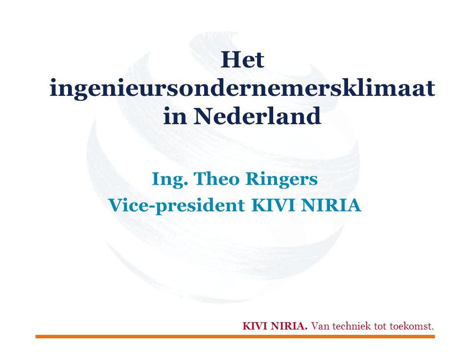 KIVI NIRIA. Van techniek tot toekomst. Het ingenieursondernemersklimaat in Nederland Ing.