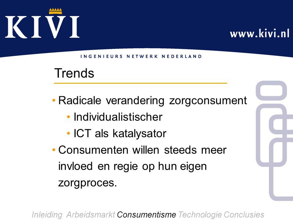 Radicale verandering zorgconsument Individualistischer ICT als katalysator Consumenten willen steeds meer invloed en regie op hun eigen zorgproces.