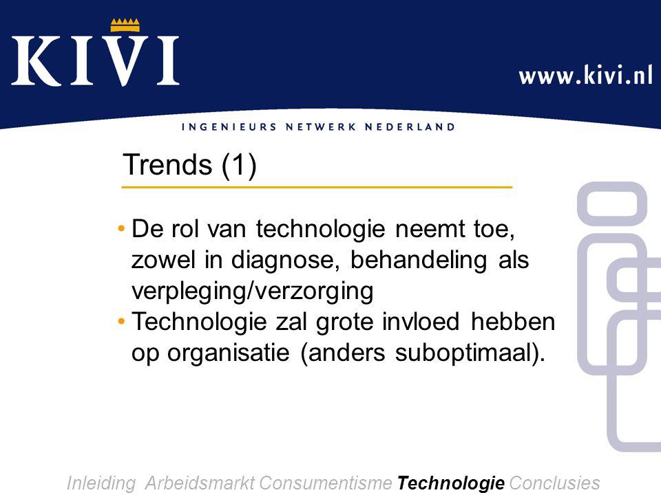 De rol van technologie neemt toe, zowel in diagnose, behandeling als verpleging/verzorging Technologie zal grote invloed hebben op organisatie (anders suboptimaal).