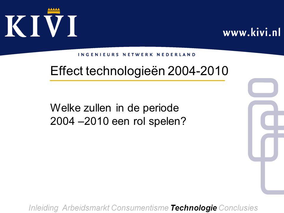 Welke zullen in de periode 2004 –2010 een rol spelen.