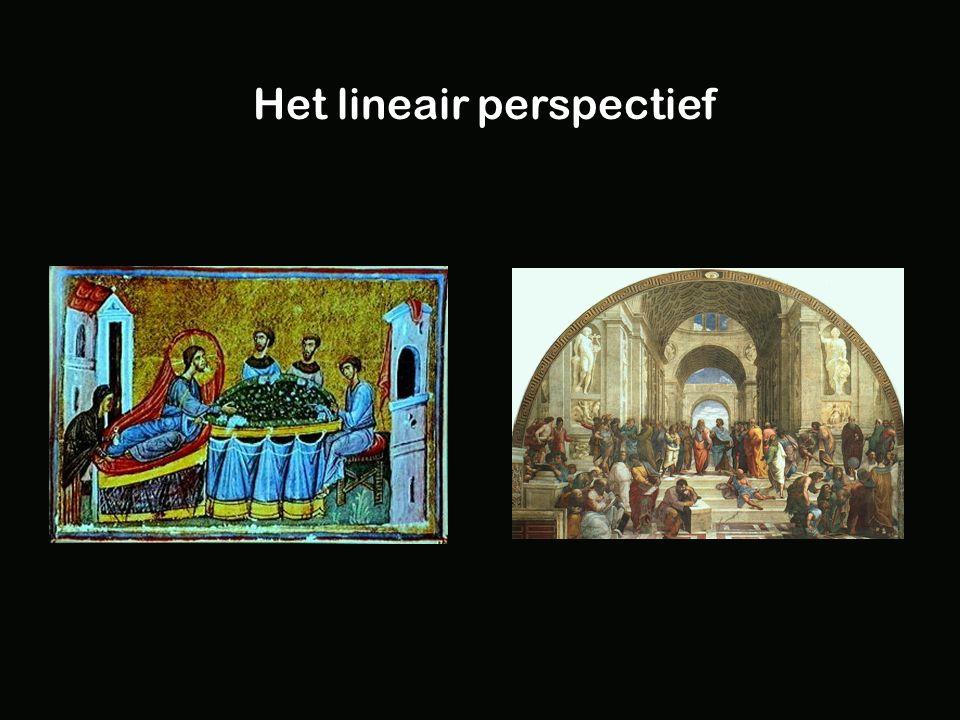Het lineair perspectief